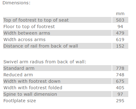 BS 101 Stairlift Dimensions